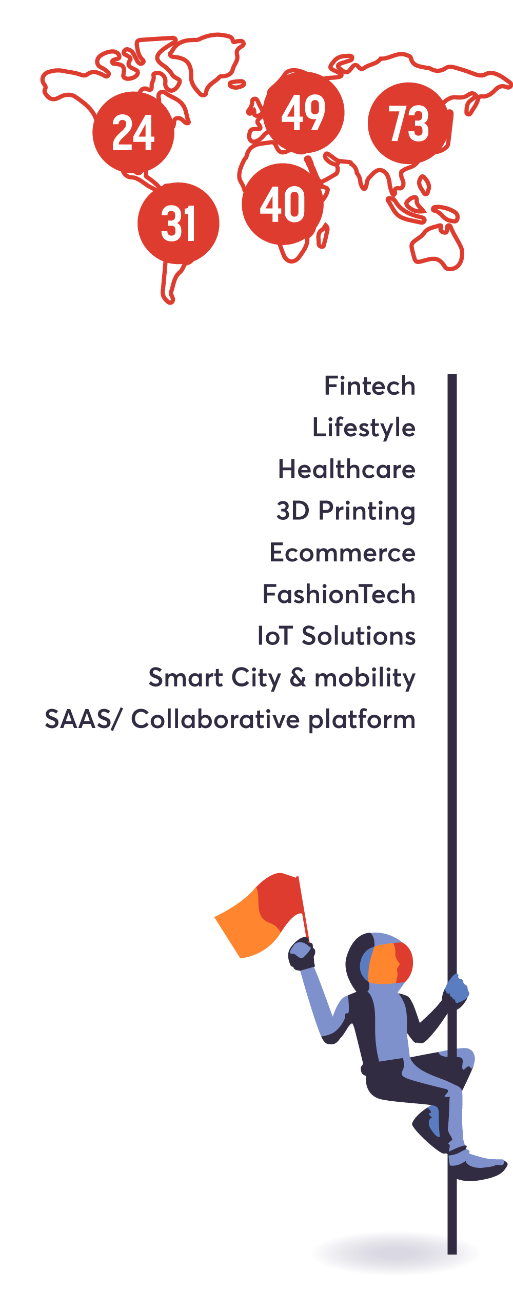 applications from foreign startups 2016